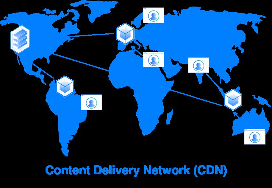 Diagrama de la red de entrega de contenido (CDN)