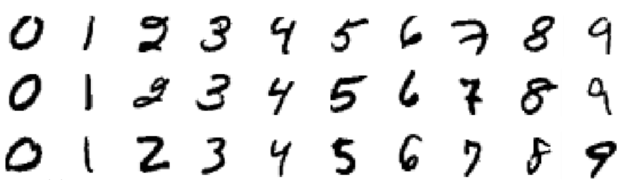 Examples of MNIST images