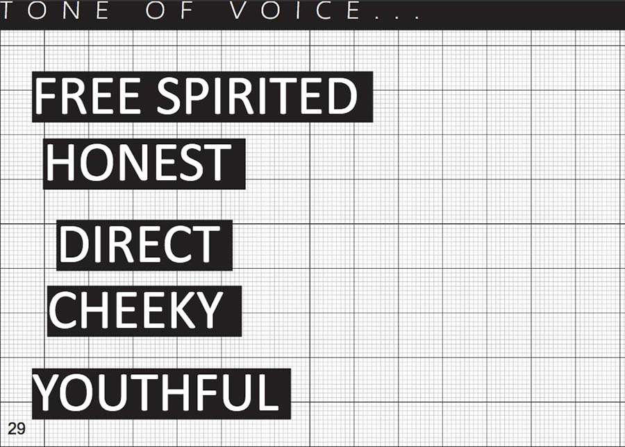 Tone of voice guidelines from the Urban Outfitters brand style guide.