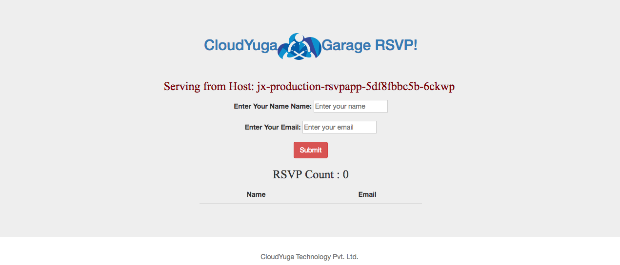 Sample RSVP Application in the Production Environment