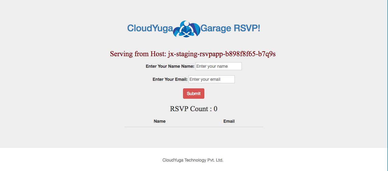 Sample RSVP Application in the Staging Environment