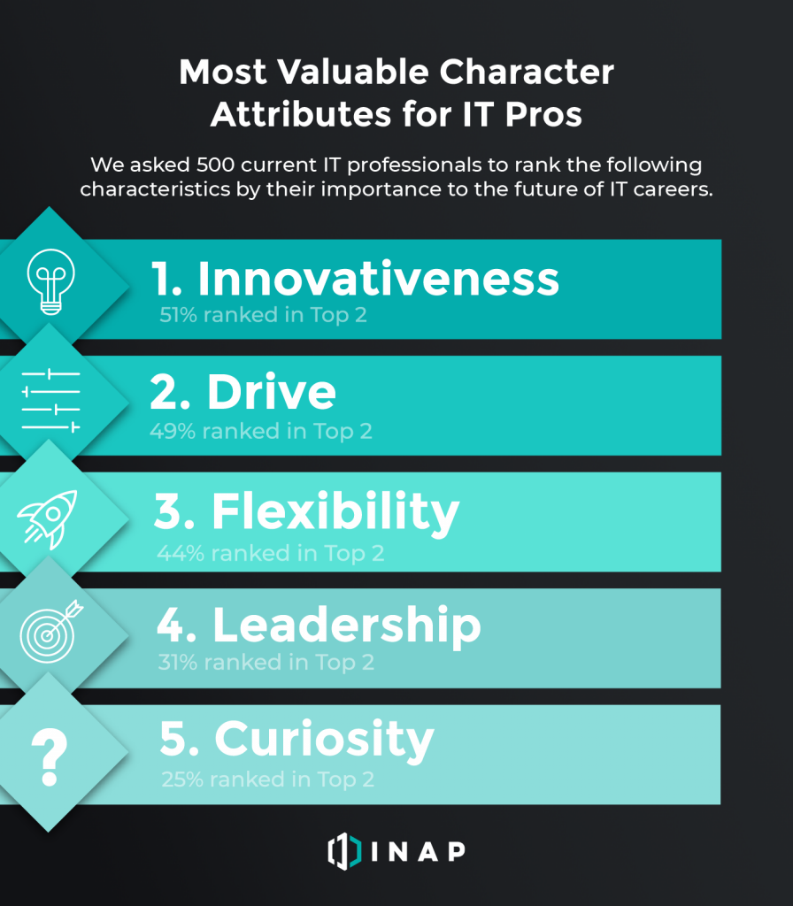 most important skills for it pros