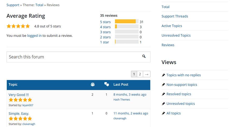 Reviews of a WordPress theme.