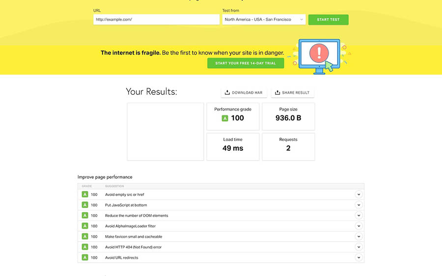 Pingdom's results screen.
