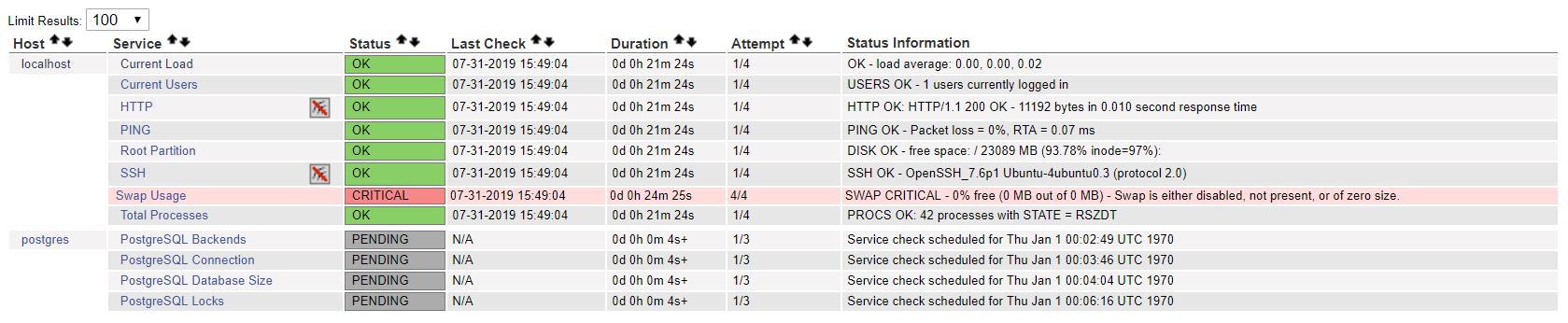 PostgreSQL Monitoring Services - Pending