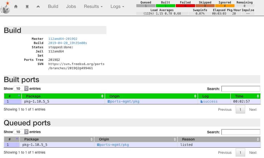 Poudriere web interface