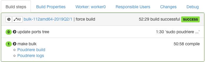 Successful build