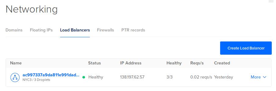 Load Balancer IP