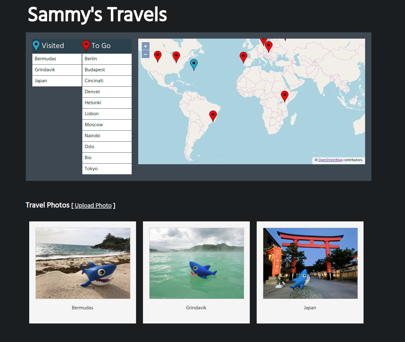 Démonstration de Laravel Travellist