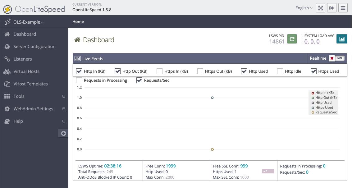 Screenshot des OpenLiteSpeed Admin-Dashboards