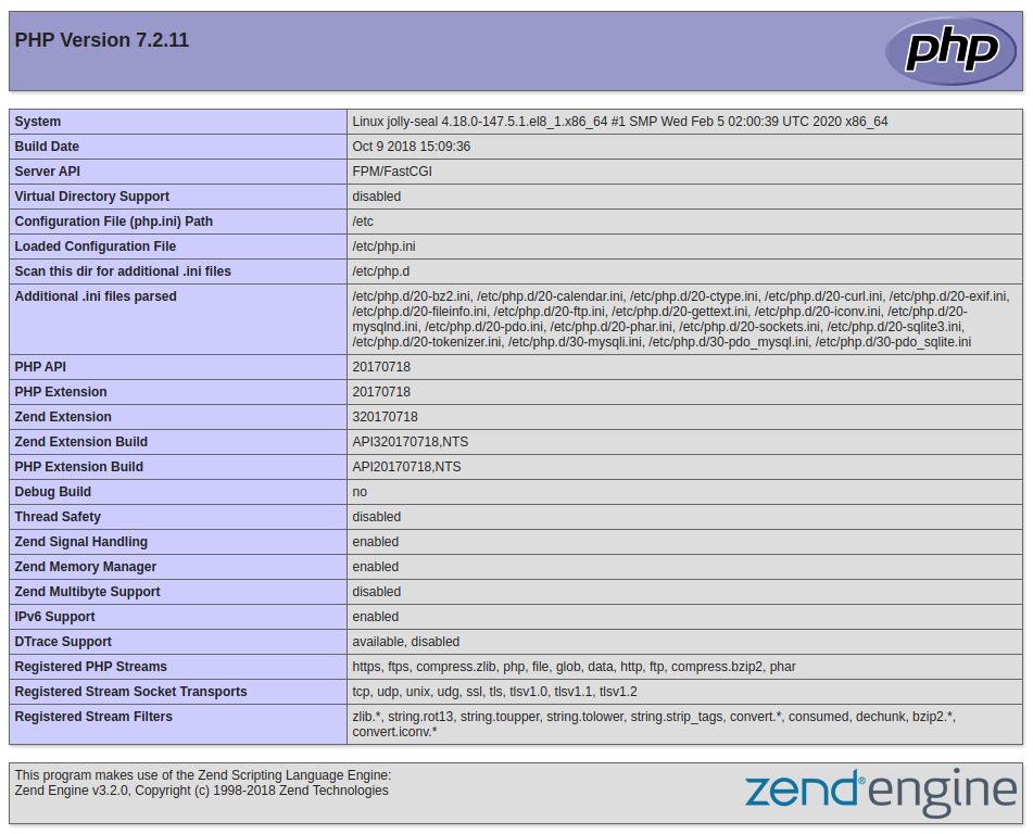 Отображаемая по умолчанию страница с данными PHP в CentOS 8