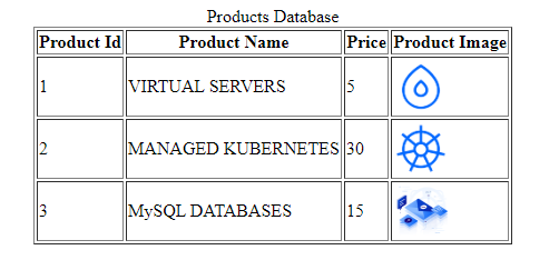 List of products from MySQL database
