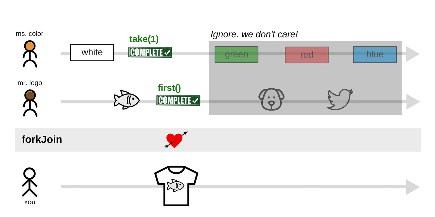 forkjoin (auto complete) - printed shirtst