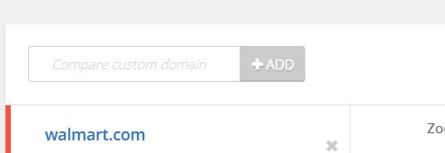 Creating a custom domain comparison on Spyfu.
