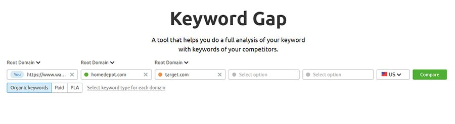 SEMrush Keyword Gap tool.