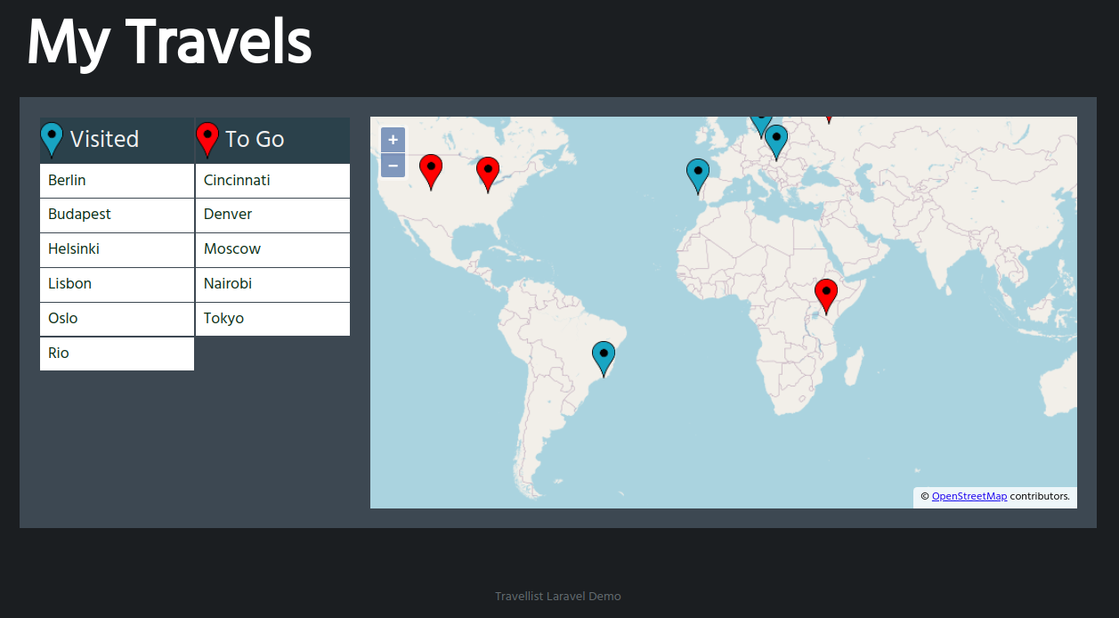Laravel Travellist Demo