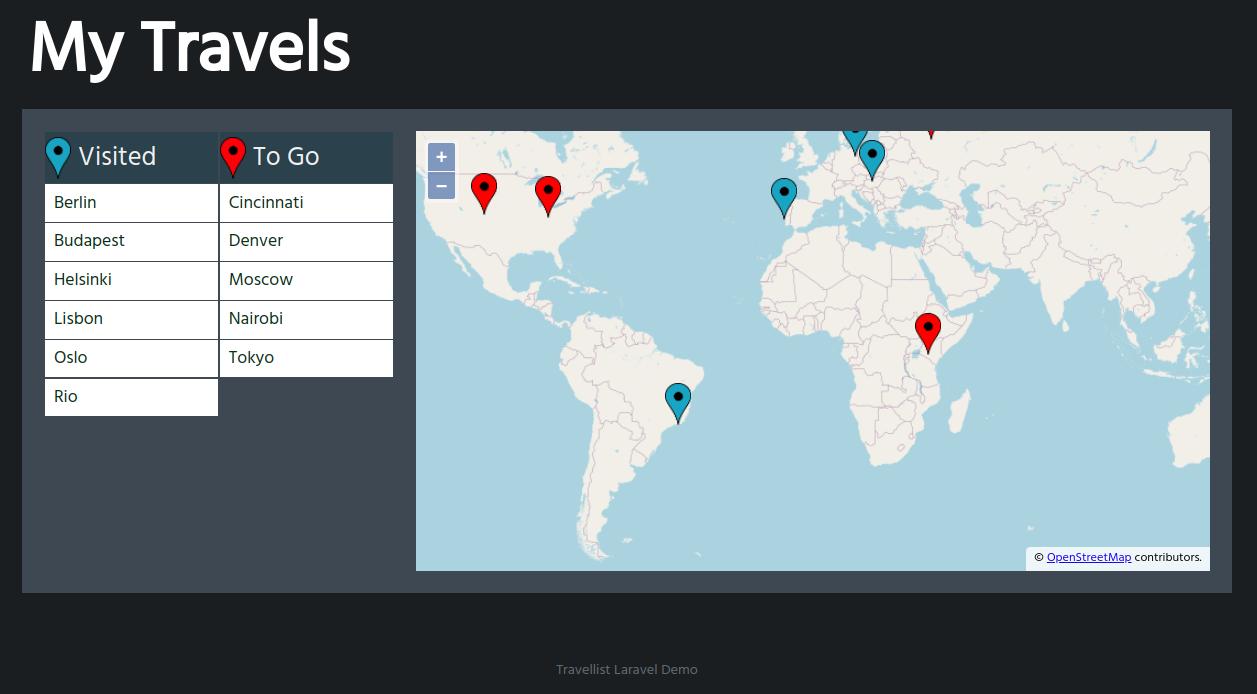 Laravel Travellist Demo
