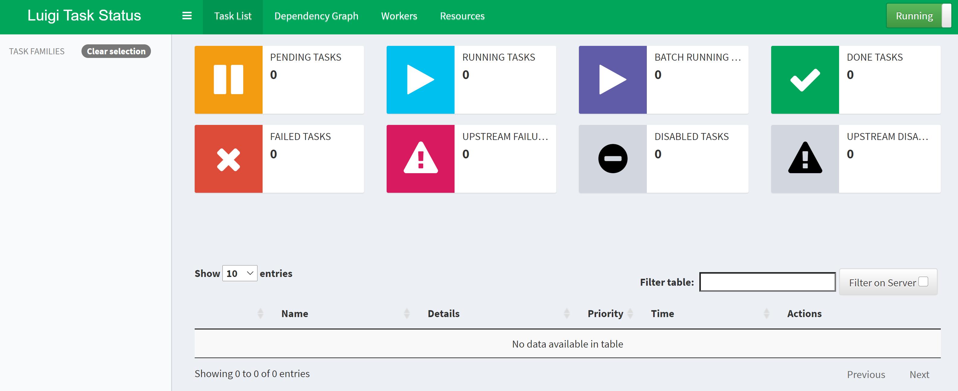 Luigi default user interface