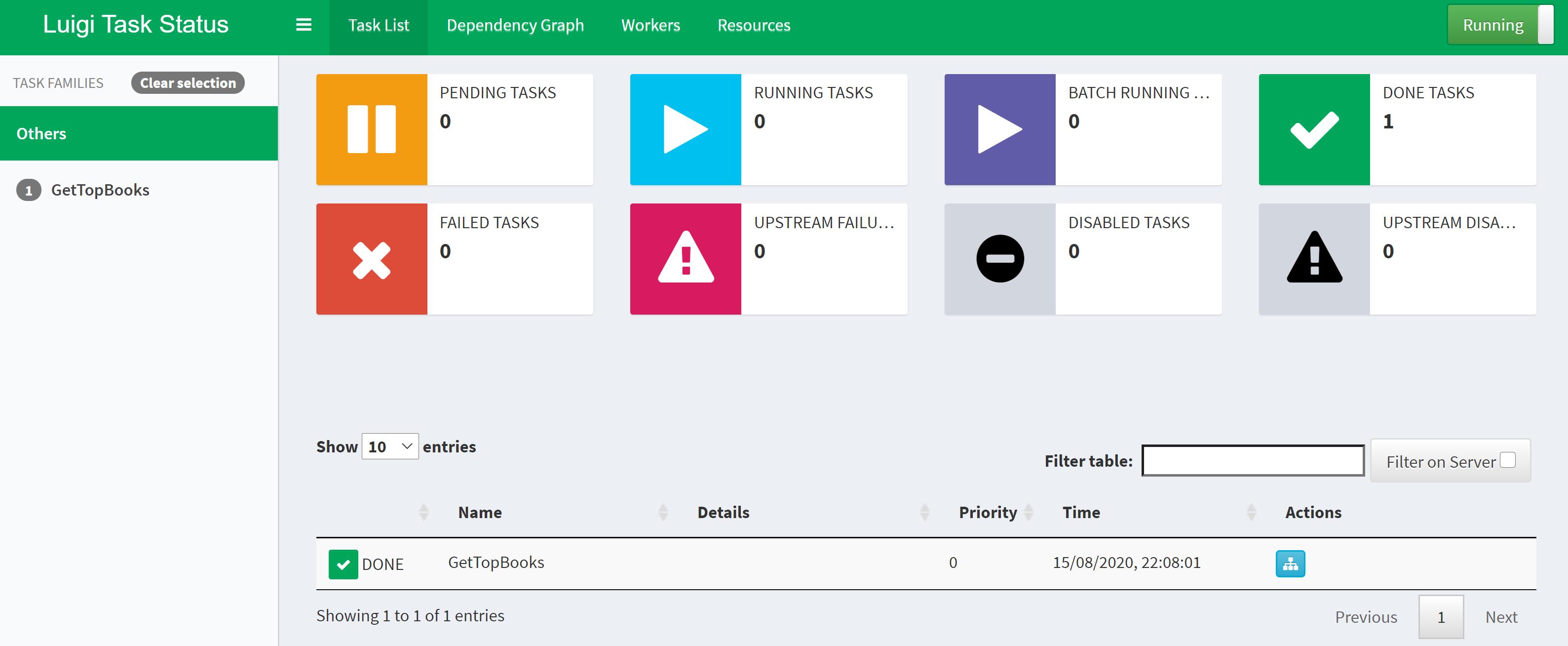 Luigi User Interface after running the GetTopBooks Task