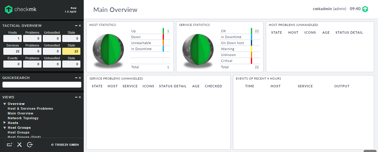 Monitoring dashboard with all services healthy