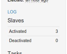 Trois esclaves Mesos