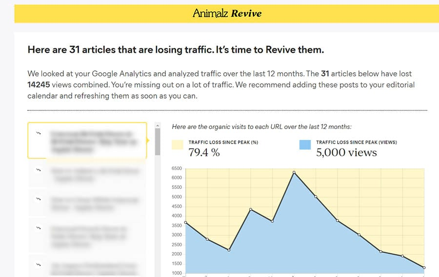 Revive example of articles to be updated.