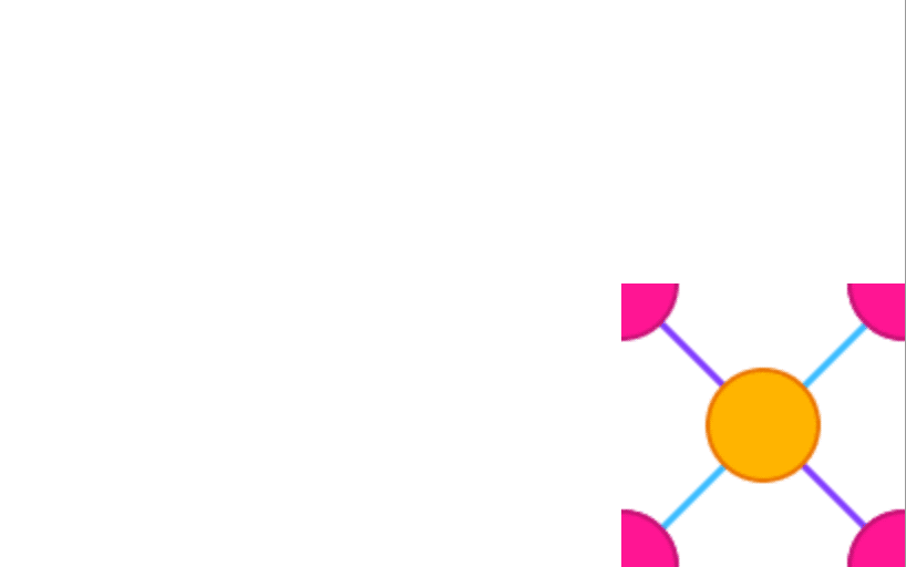 Orange circle conntecting to four pink quarter circles via a purple and a blue line in the bottom right portion of the image.